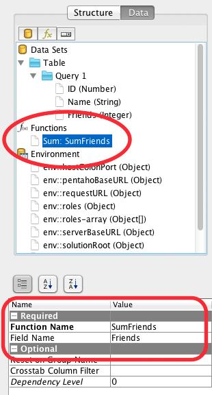 FuncAndParameters